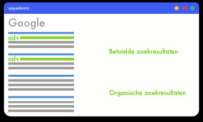 organic vs betaalde zoekresultaten